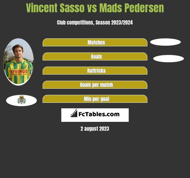 Vincent Sasso vs Mads Pedersen infographic