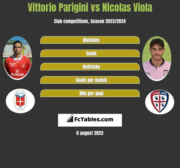 Vittorio Parigini vs Nicolas Viola infographic