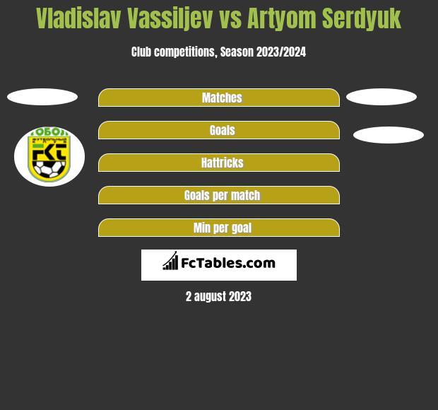 Vladislav Vassiljev vs Artyom Serdyuk h2h player stats