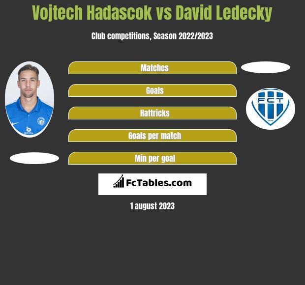 Vojtech Hadascok vs David Ledecky h2h player stats