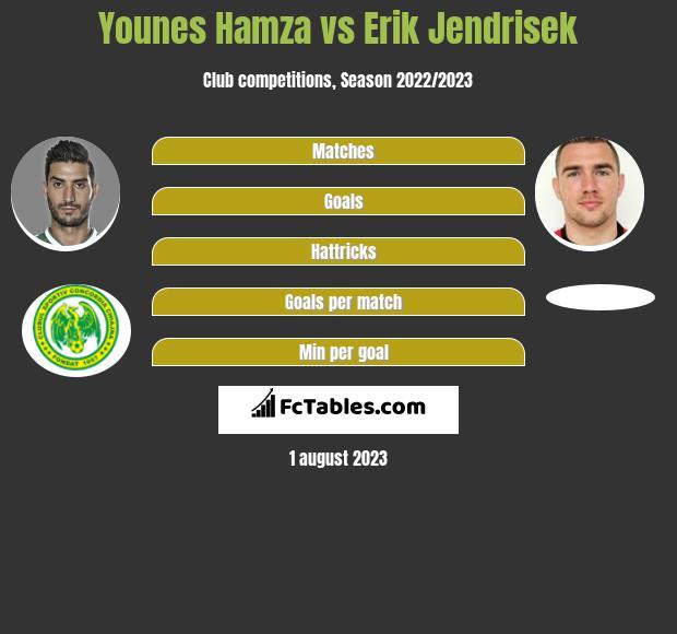 Younes Hamza vs Erik Jendrisek infographic