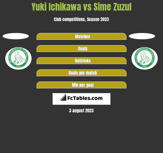 Yuki Ichikawa vs Sime Zuzul h2h player stats
