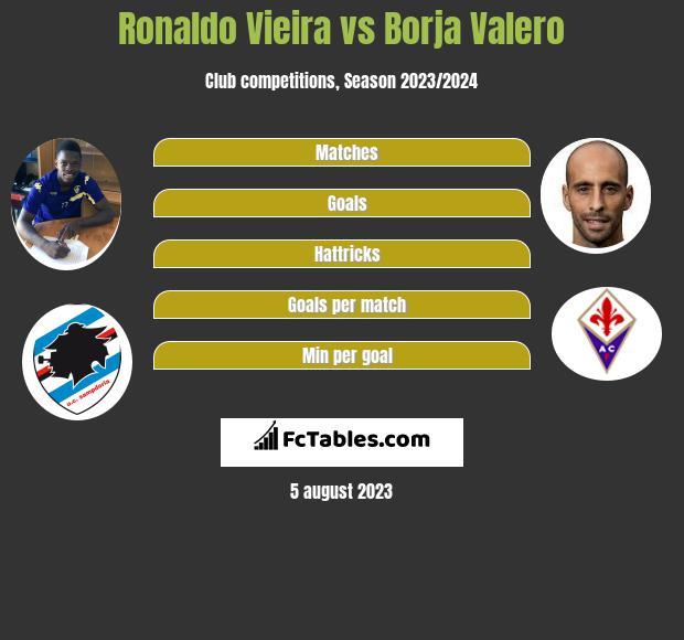 Ronaldo Vieira vs Borja Valero infographic