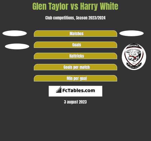 Glen Taylor vs Harry White h2h player stats