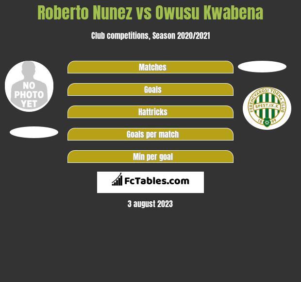 Roberto Nunez vs Owusu Kwabena h2h player stats