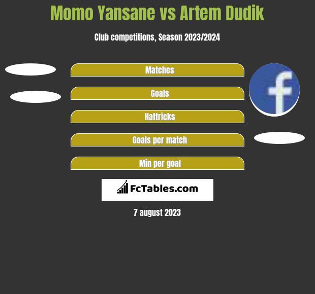 Momo Yansane vs Artem Dudik h2h player stats