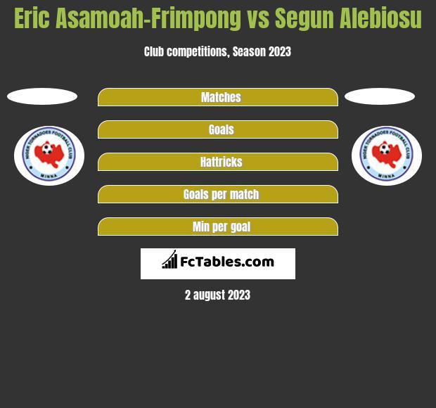 Eric Asamoah-Frimpong vs Segun Alebiosu h2h player stats