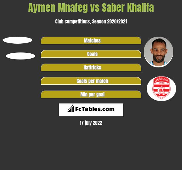 Aymen Mnafeg vs Saber Khalifa h2h player stats