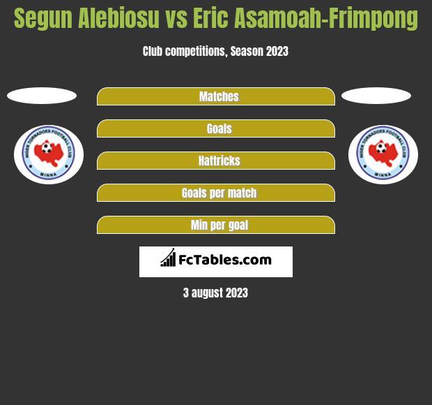 Segun Alebiosu vs Eric Asamoah-Frimpong h2h player stats
