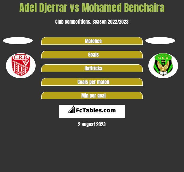 Adel Djerrar vs Mohamed Benchaira h2h player stats