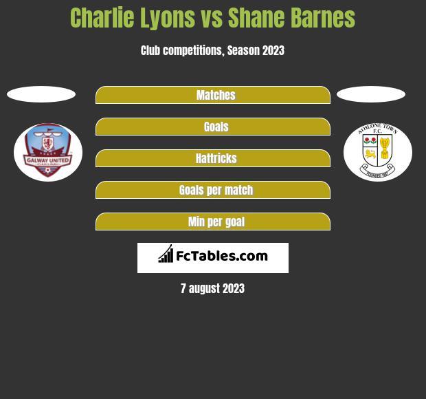 Charlie Lyons vs Shane Barnes h2h player stats