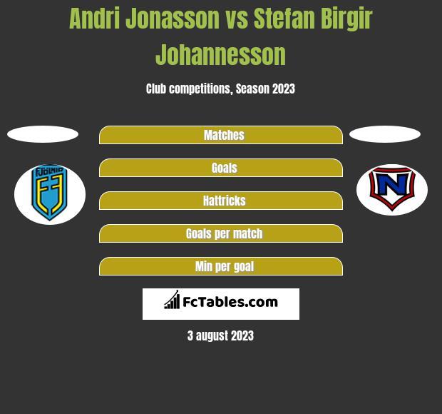 Andri Jonasson vs Stefan Birgir Johannesson h2h player stats