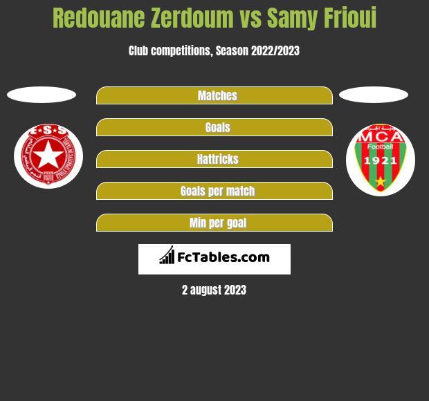 Redouane Zerdoum vs Samy Frioui h2h player stats