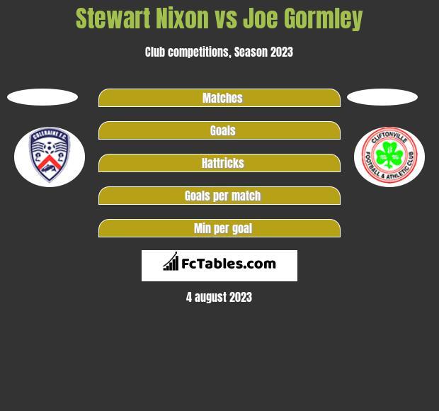 Stewart Nixon vs Joe Gormley h2h player stats