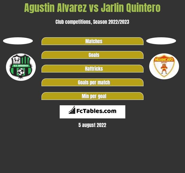 Agustin Alvarez vs Jarlin Quintero h2h player stats
