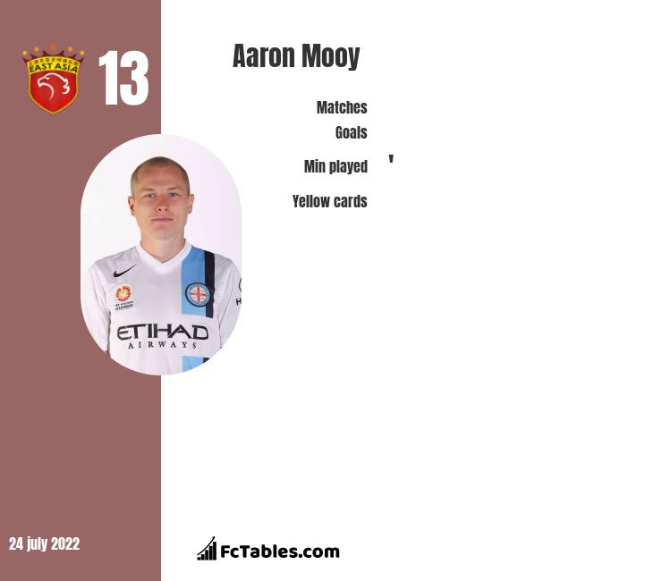 Aaron Mooy infographic
