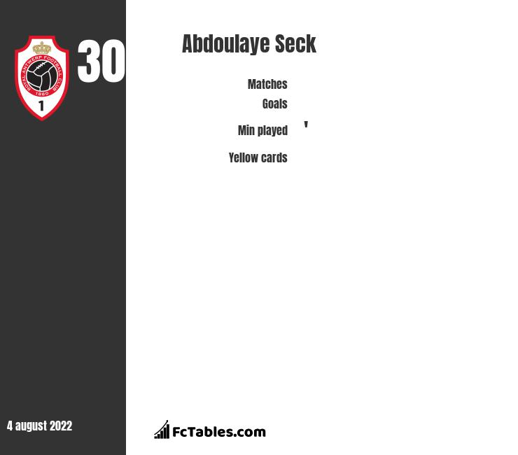 Abdoulaye Seck infographic