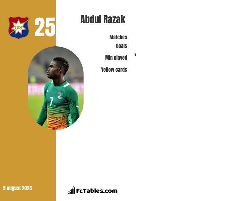 Abdul Razak infographic