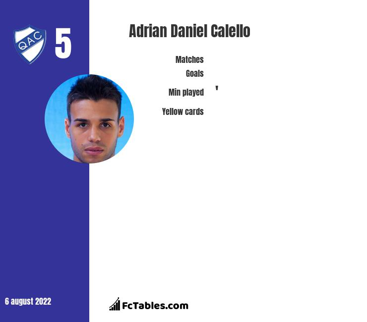 Adrian Daniel Calello infographic statistics for Banfield