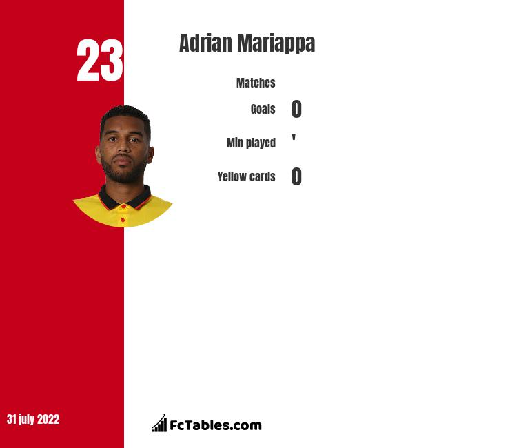 Adrian Mariappa infographic