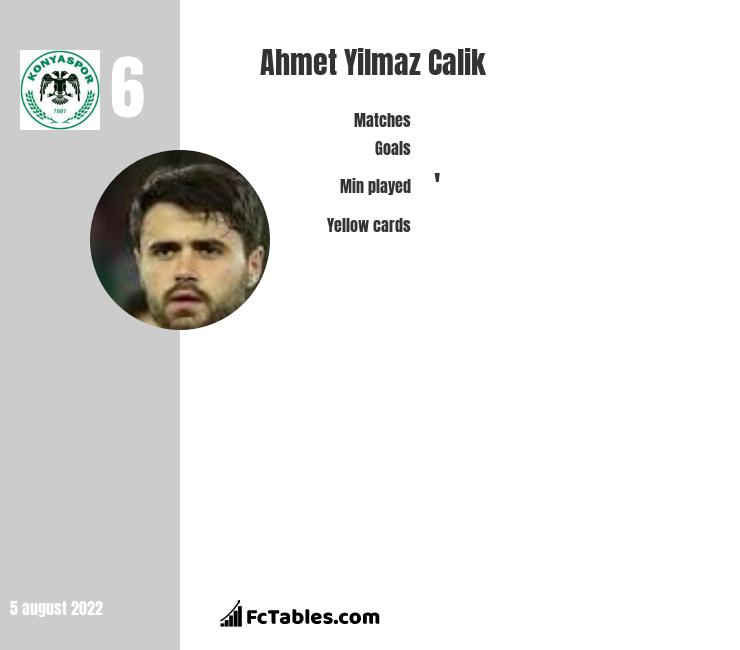 Ahmet Yilmaz Calik infographic statistics for Galatasaray