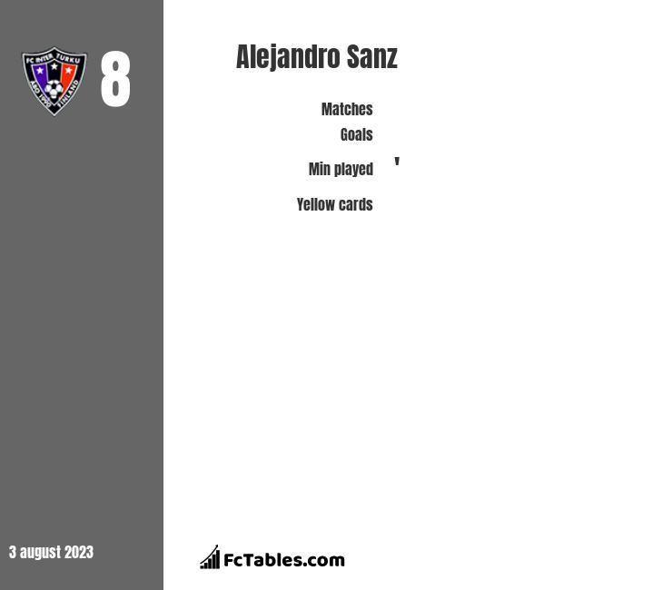 Alejandro Sanz infographic