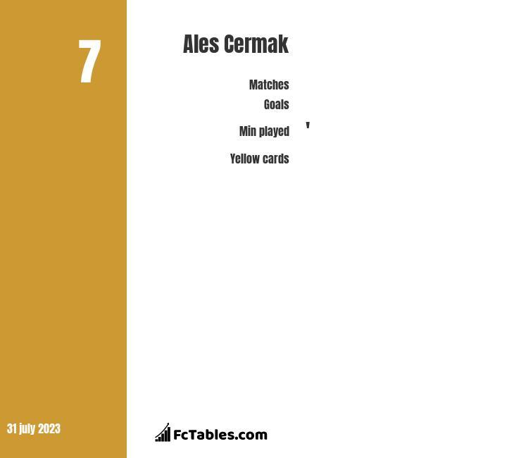 Ales Cermak infographic