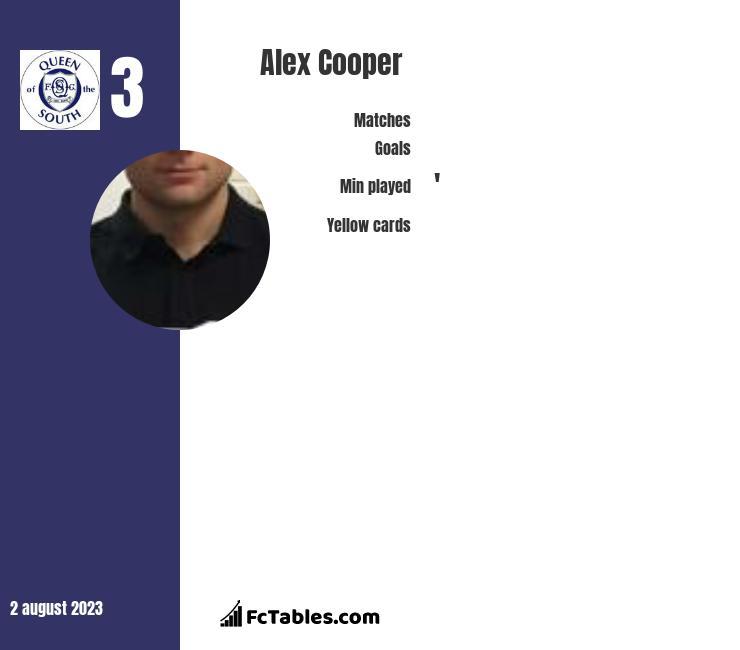 Alex Cooper infographic
