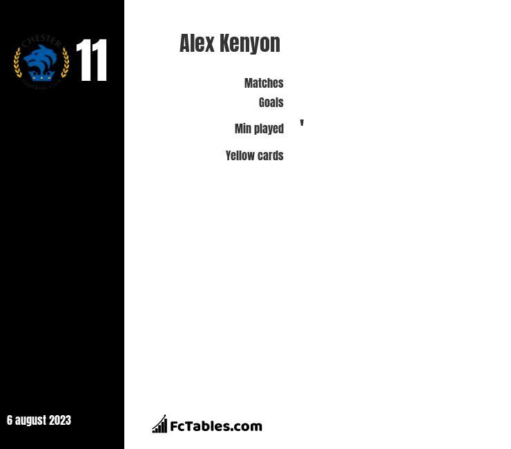 Alex Kenyon infographic