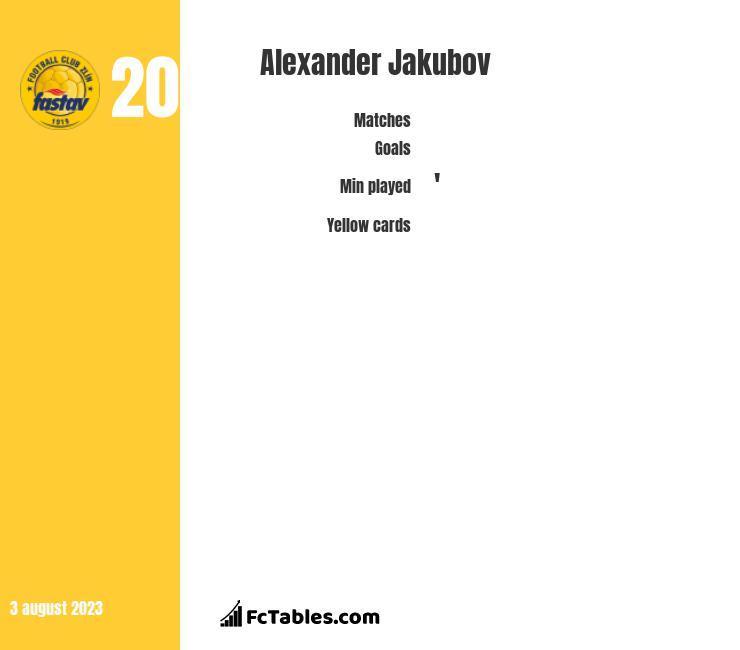 Alexander Jakubov infographic