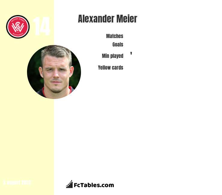 Alexander Meier infographic