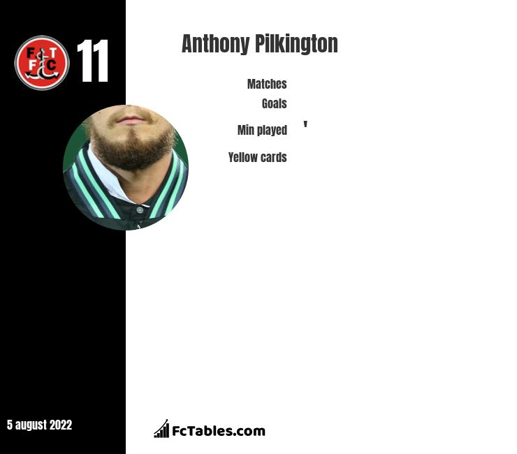 Anthony Pilkington infographic