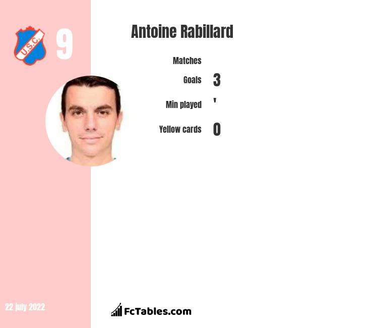Antoine Rabillard infographic