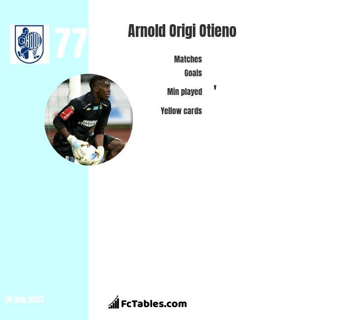 Arnold Origi Otieno infographic