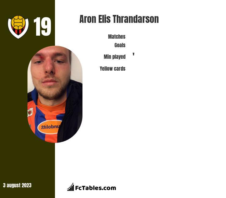 Aron Elis Thrandarson infographic