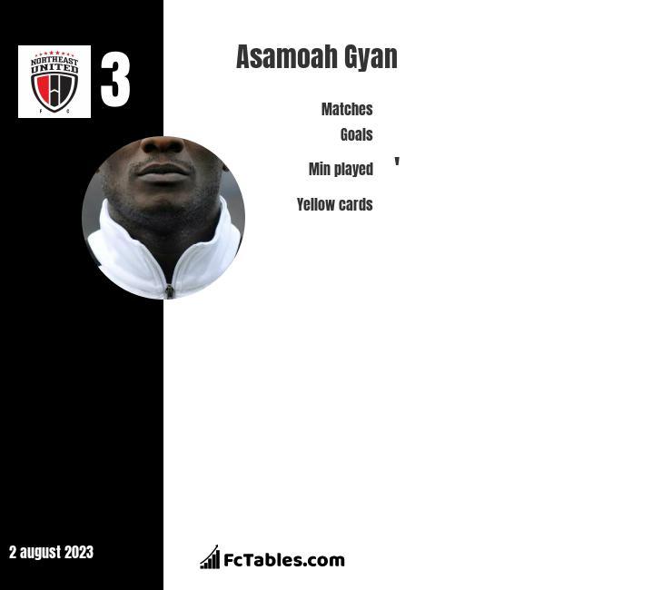 Asamoah Gyan infographic