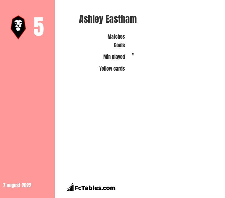 Ashley Eastham infographic
