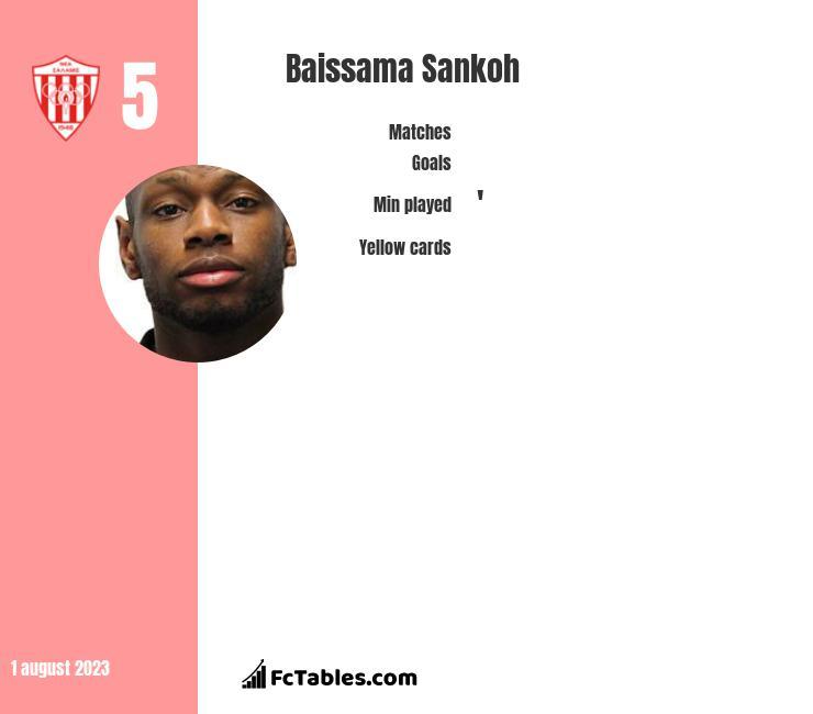 Baissama Sankoh infographic