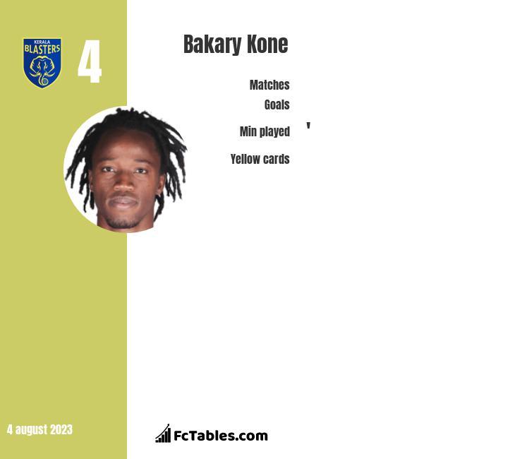 Bakary Kone infographic