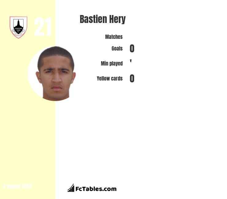 Bastien Hery infographic