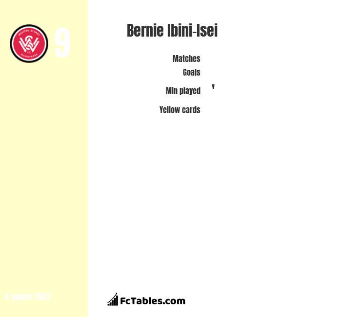Bernie Ibini-Isei infographic
