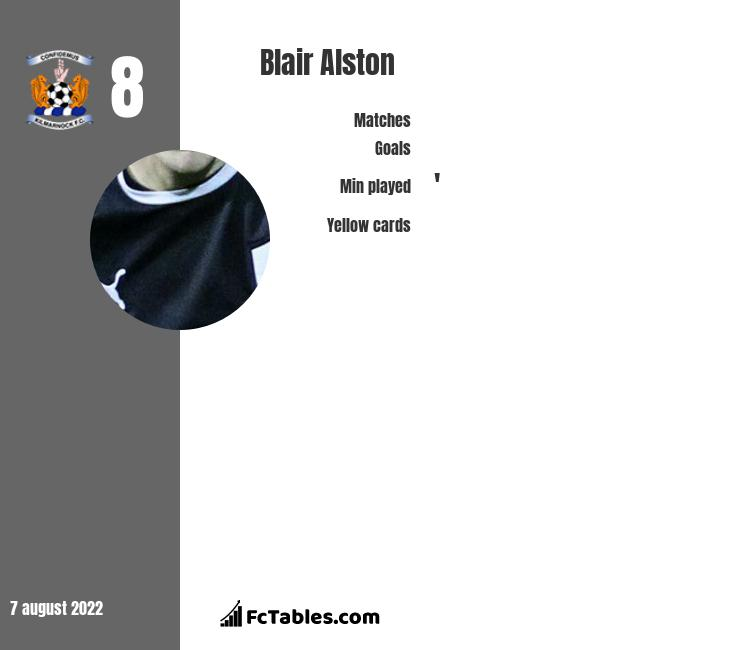 Blair Alston infographic