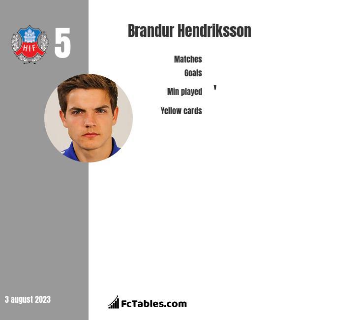 Brandur Hendriksson infographic