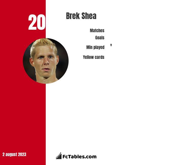 Brek Shea infographic