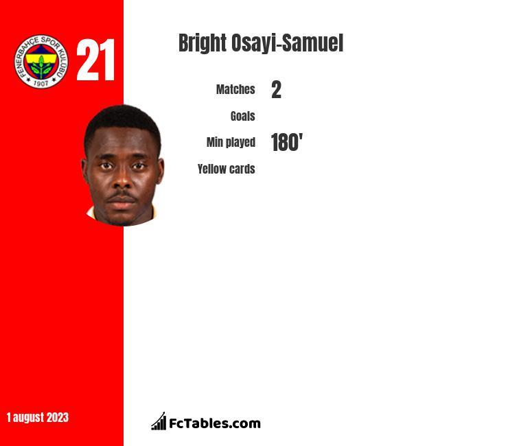 Bright Osayi-Samuel infographic