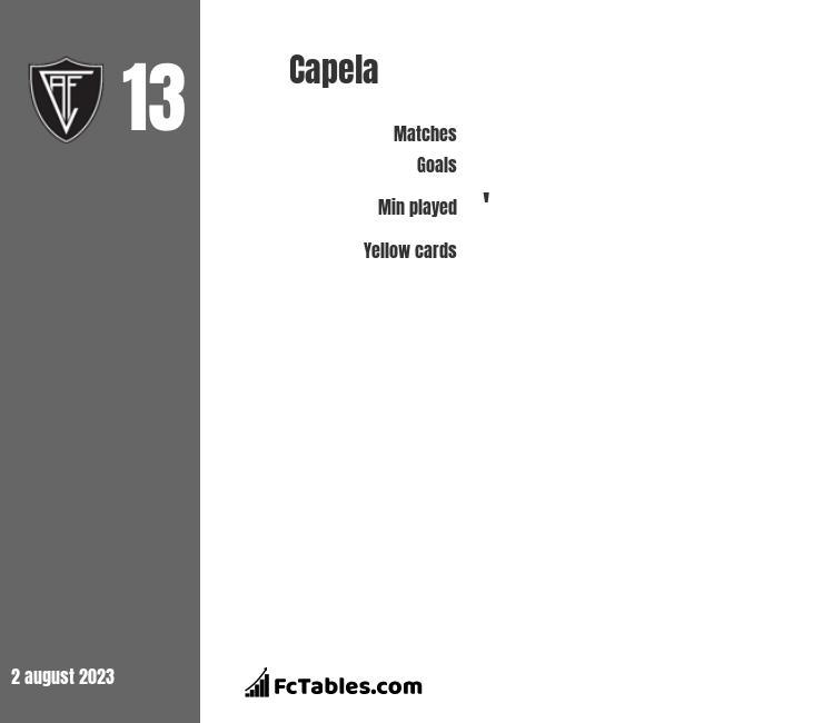 Capela infographic