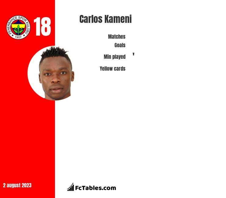 Carlos Kameni infographic