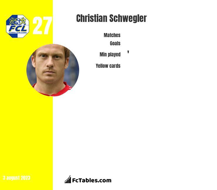 Christian Schwegler infographic