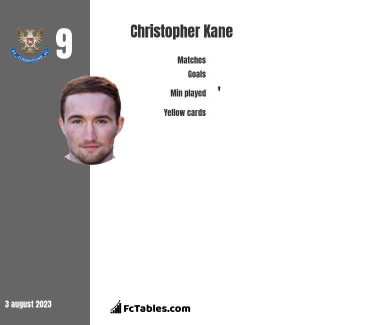 Christopher Kane infographic