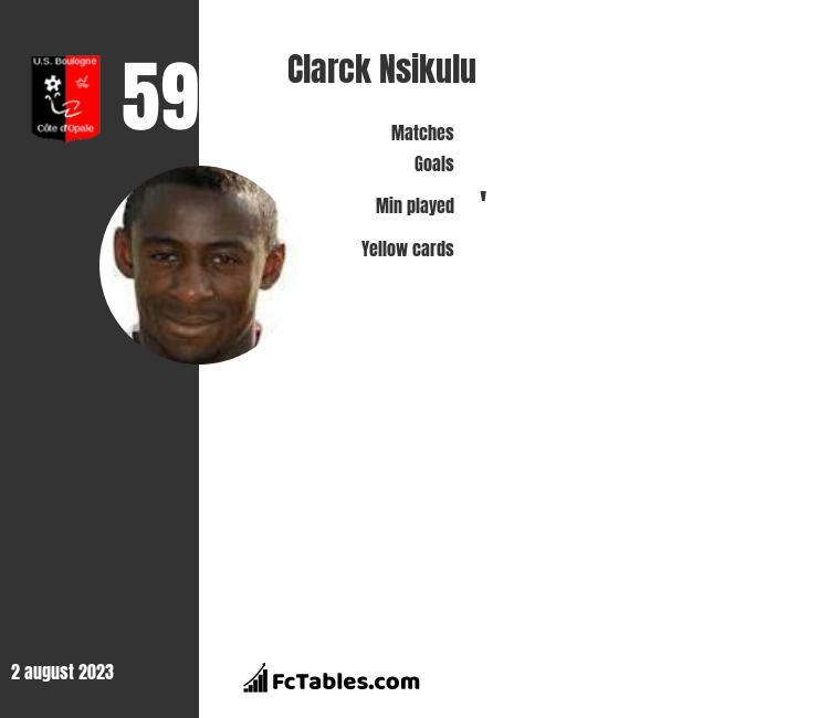 Clarck Nsikulu infographic